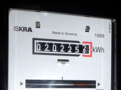 Stromverbrauch Elektro Kettensäge